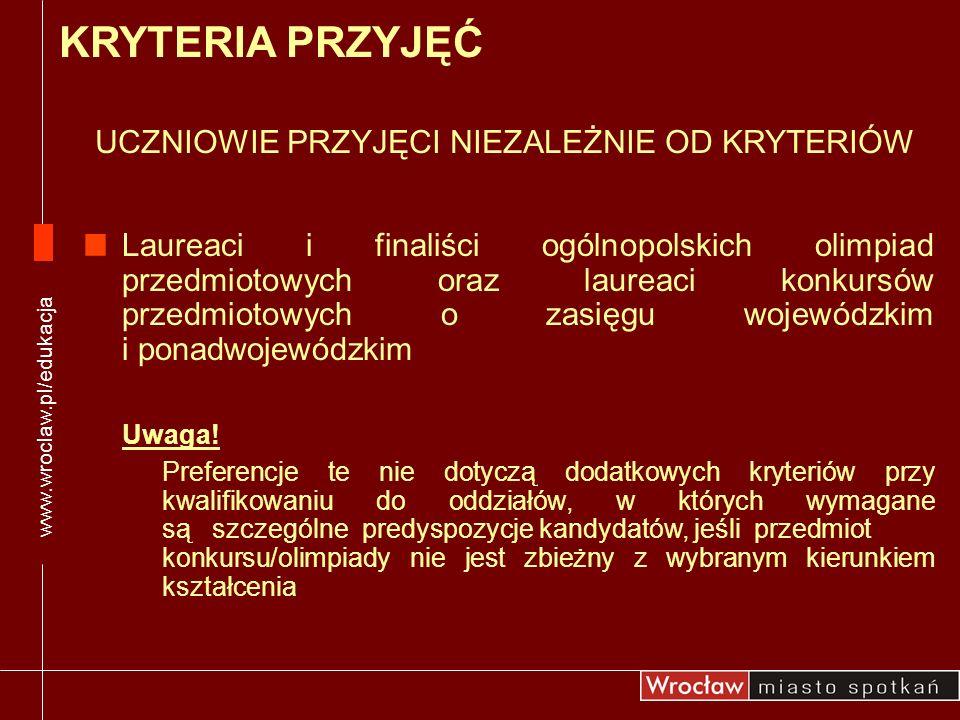 Laureaci i finaliści ogólnopolskich olimpiad przedmiotowych oraz laureaci konkursów przedmiotowych o zasięgu wojewódzkim i ponadwojewódzkim Uwaga! Pre