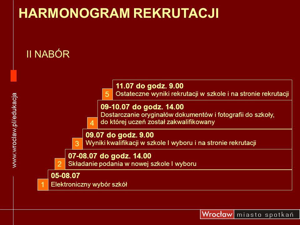 HARMONOGRAM REKRUTACJI II NABÓR www.wroclaw.pl/edukacja 07-08.07 do godz. 14.00 Składanie podania w nowej szkole I wyboru 09.07 do godz. 9.00 Wyniki k