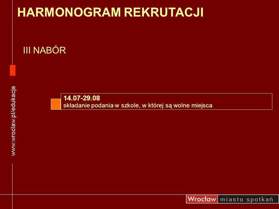 HARMONOGRAM REKRUTACJI III NABÓR 14.07-29.08 składanie podania w szkole, w której są wolne miejsca www.wroclaw.pl/edukacja
