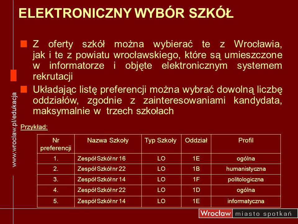 Z oferty szkół można wybierać te z Wrocławia, jak i te z powiatu wrocławskiego, które są umieszczone w informatorze i objęte elektronicznym systemem r