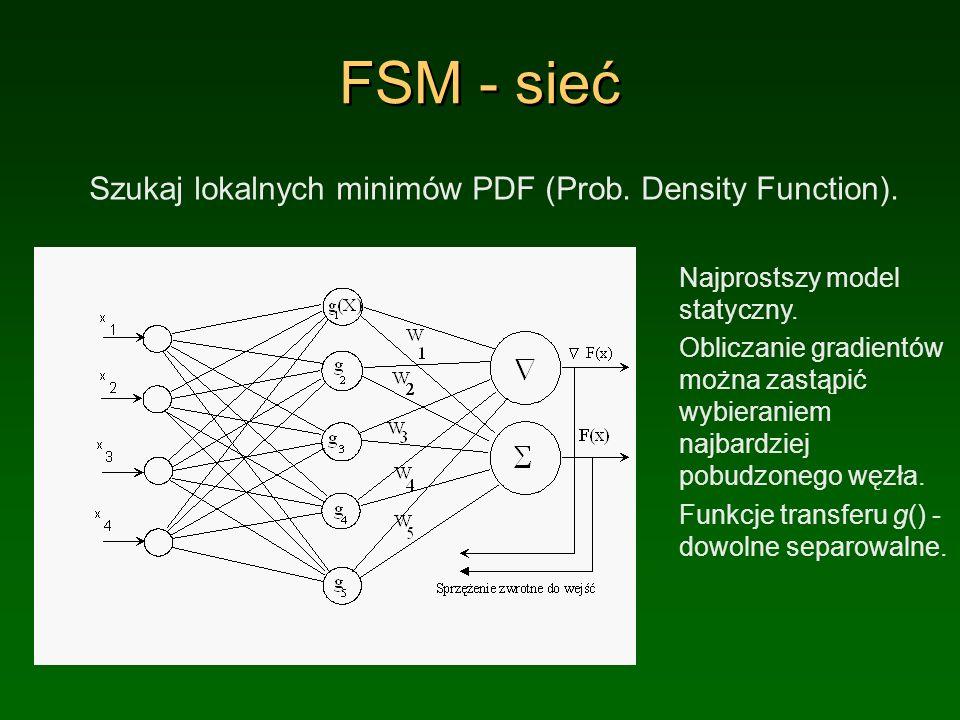 FSM - sieć Szukaj lokalnych minimów PDF (Prob.Density Function).
