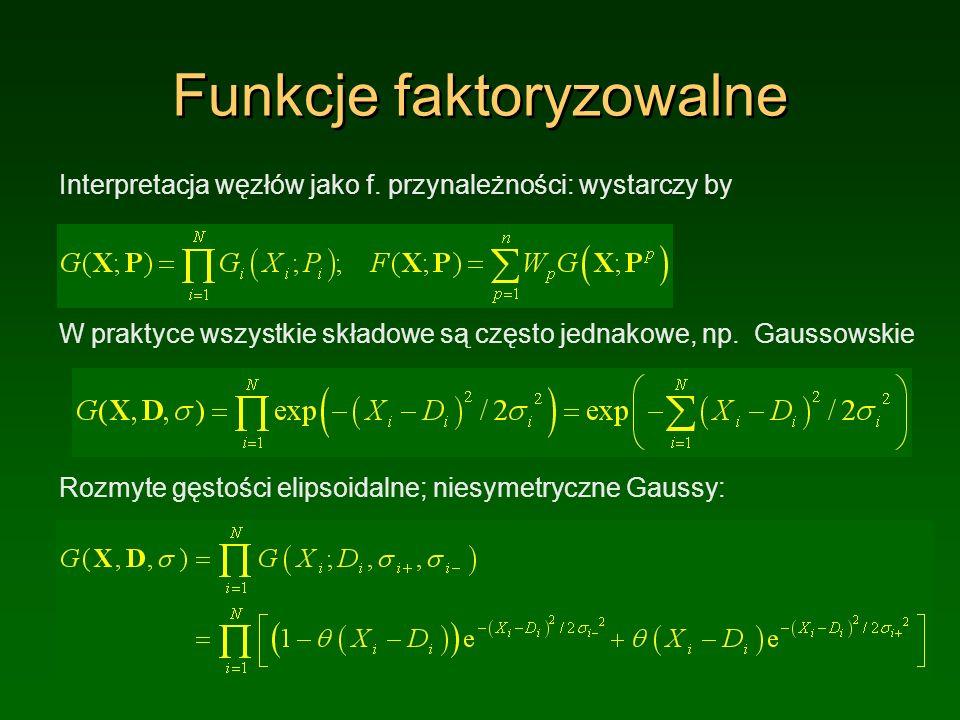 Funkcje faktoryzowalne Interpretacja węzłów jako f.