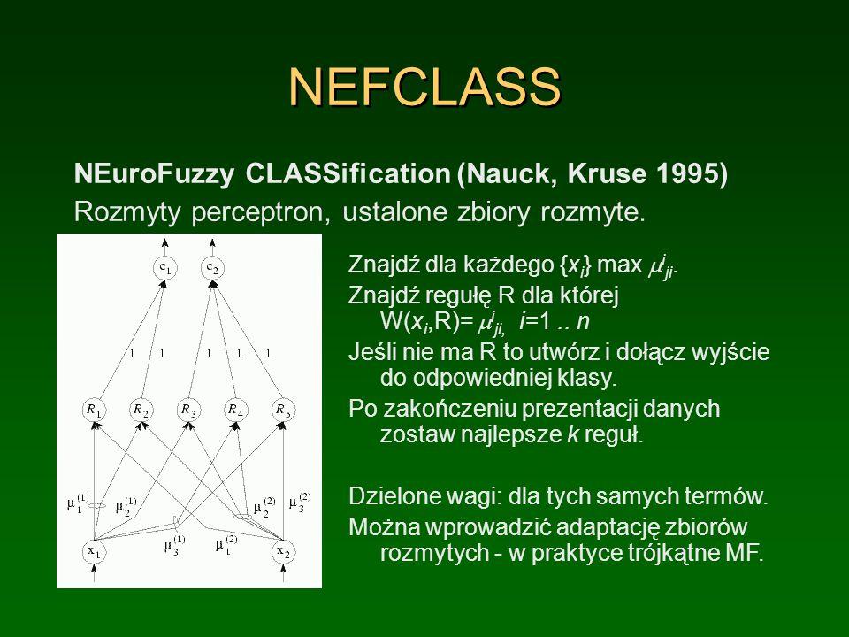 NEFCLASS NEuroFuzzy CLASSification (Nauck, Kruse 1995) Rozmyty perceptron, ustalone zbiory rozmyte.