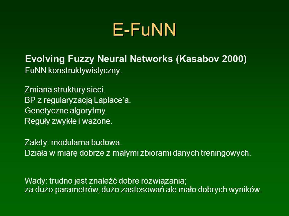 E-FuNN Evolving Fuzzy Neural Networks (Kasabov 2000) FuNN konstruktywistyczny.