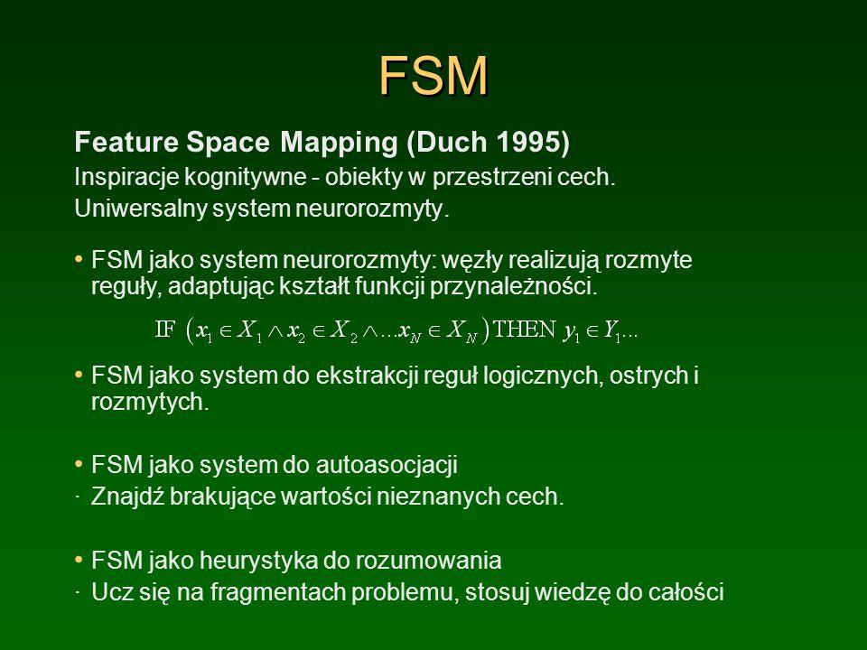 FSM Feature Space Mapping (Duch 1995) Inspiracje kognitywne - obiekty w przestrzeni cech.