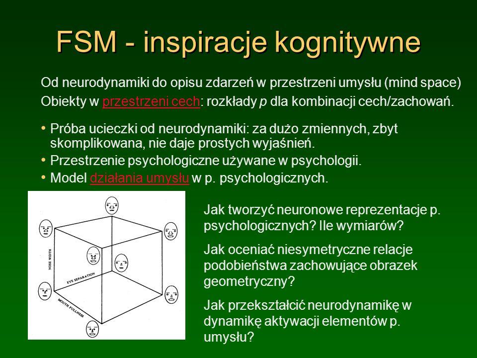 FSM - inspiracje kognitywne Od neurodynamiki do opisu zdarzeń w przestrzeni umysłu (mind space) Obiekty w przestrzeni cech: rozkłady p dla kombinacji cech/zachowań.przestrzeni cech Próba ucieczki od neurodynamiki: za dużo zmiennych, zbyt skomplikowana, nie daje prostych wyjaśnień.