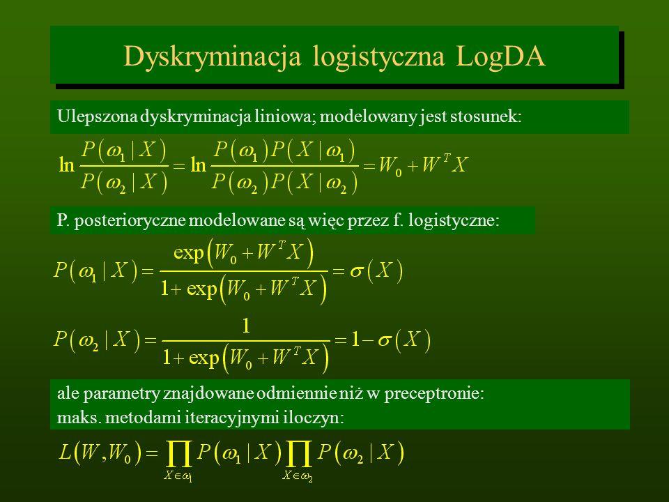 Dyskryminacja logistyczna LogDA Ulepszona dyskryminacja liniowa; modelowany jest stosunek: P. posterioryczne modelowane są więc przez f. logistyczne: