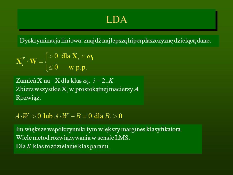 LDA Dyskryminacja liniowa: znajdź najlepszą hiperpłaszczyznę dzielącą dane. Zamień X na X dla klas i, i = 2..K Zbierz wszystkie X i w prostokątnej mac