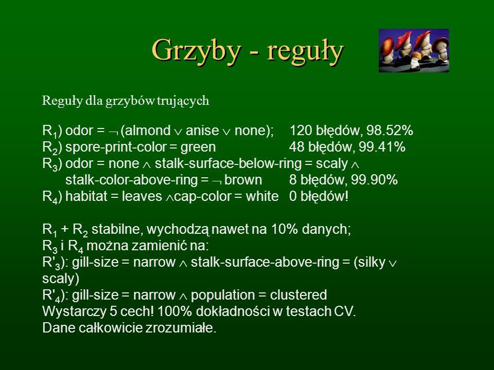 Grzyby - reguły Reguły dla grzybów trujących R 1 ) odor = (almond anise none); 120 błędów, 98.52% R 2 ) spore-print-color = green48 błędów, 99.41% R 3