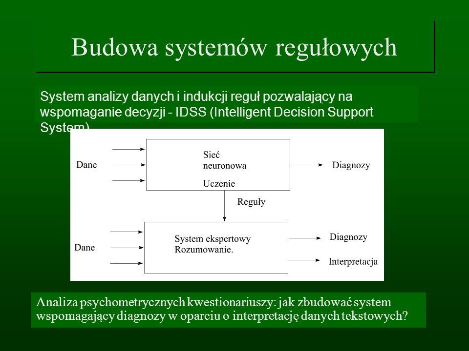Budowa systemów regułowych Analiza psychometrycznych kwestionariuszy: jak zbudować system wspomagający diagnozy w oparciu o interpretację danych tekst