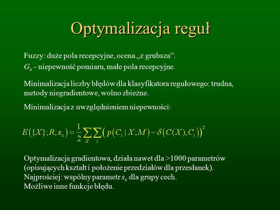 Optymalizacja reguł Fuzzy: duże pola recepcyjne, ocena z grubsza. G x - niepewność pomiaru, małe pola recepcyjne. Minimalizacja liczby błędów dla klas