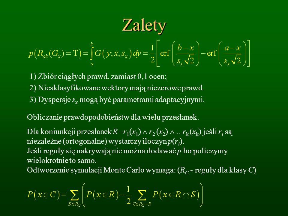 Zalety 1) Zbiór ciągłych prawd. zamiast 0,1 ocen; 2) Niesklasyfikowane wektory mają niezerowe prawd. 3) Dyspersje s x mogą być parametrami adaptacyjny
