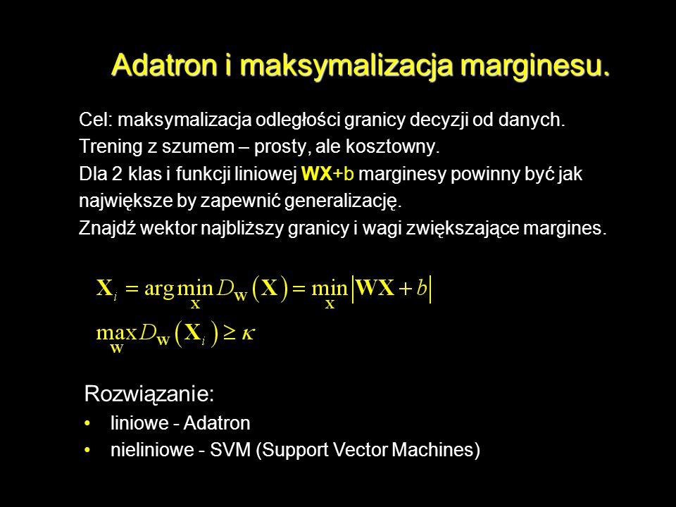 Adatron i maksymalizacja marginesu. Cel: maksymalizacja odległości granicy decyzji od danych. Trening z szumem – prosty, ale kosztowny. Dla 2 klas i f