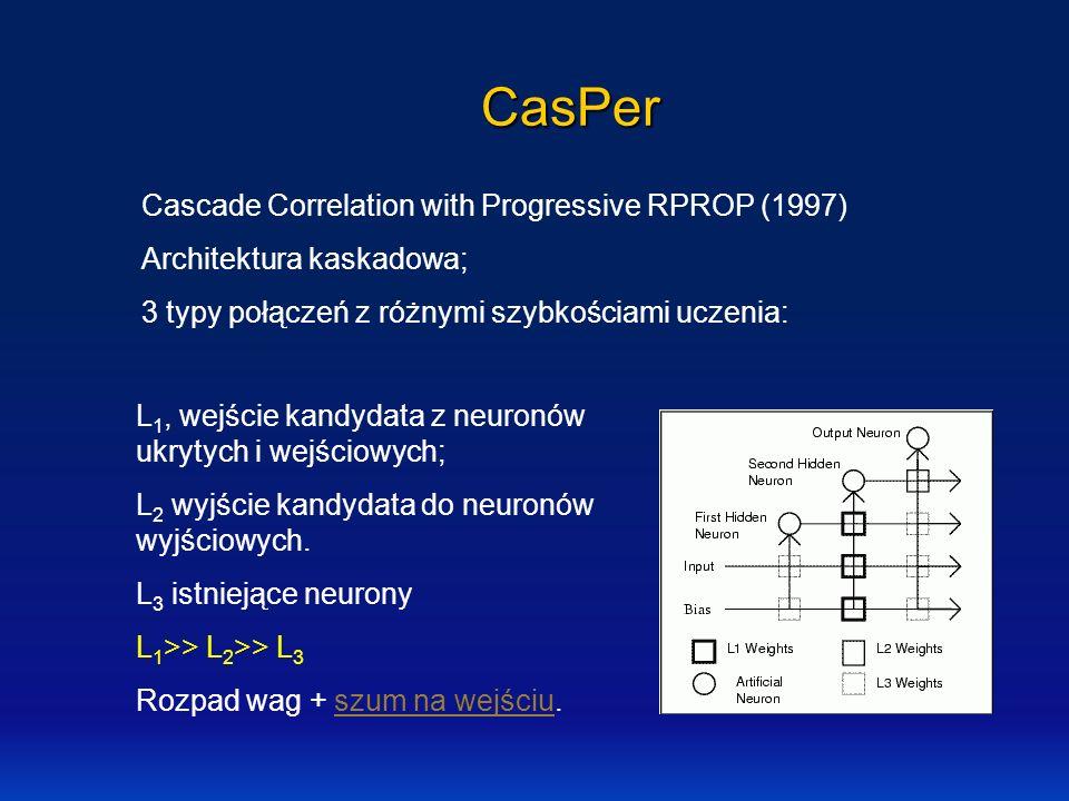 CasPer Cascade Correlation with Progressive RPROP (1997) Architektura kaskadowa; 3 typy połączeń z różnymi szybkościami uczenia: L 1, wejście kandydat