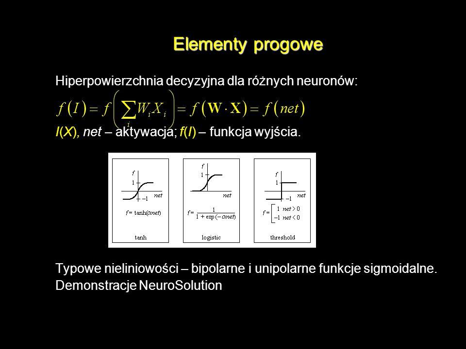 Elementy progowe Hiperpowierzchnia decyzyjna dla różnych neuronów: I(X), net – aktywacja; f(I) – funkcja wyjścia. Typowe nieliniowości – bipolarne i u