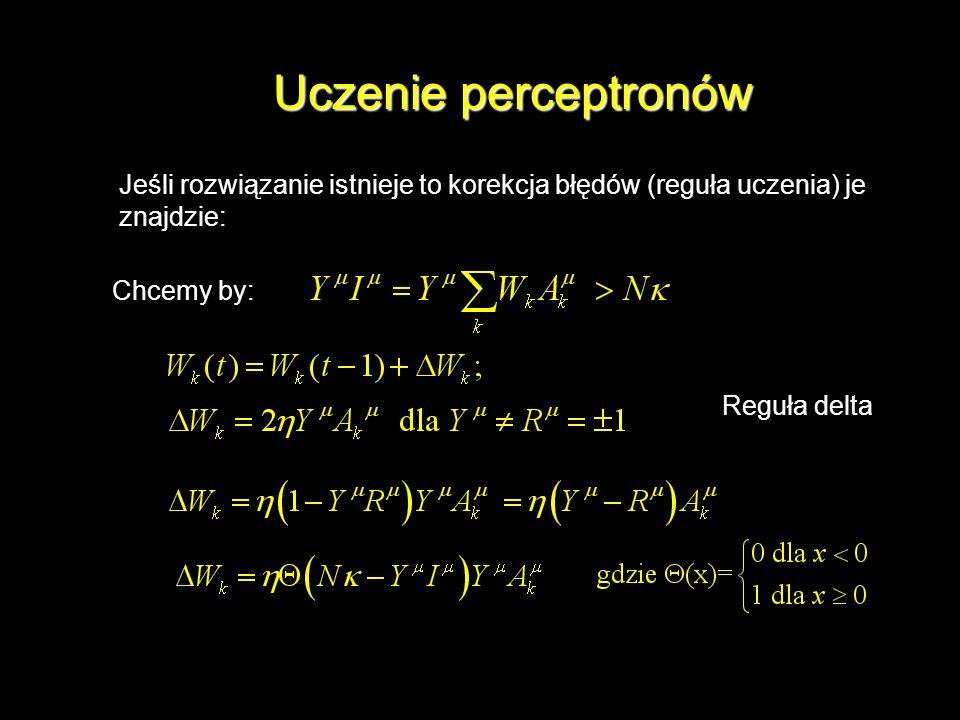 Uczenie perceptronów Jeśli rozwiązanie istnieje to korekcja błędów (reguła uczenia) je znajdzie: Chcemy by: Reguła delta