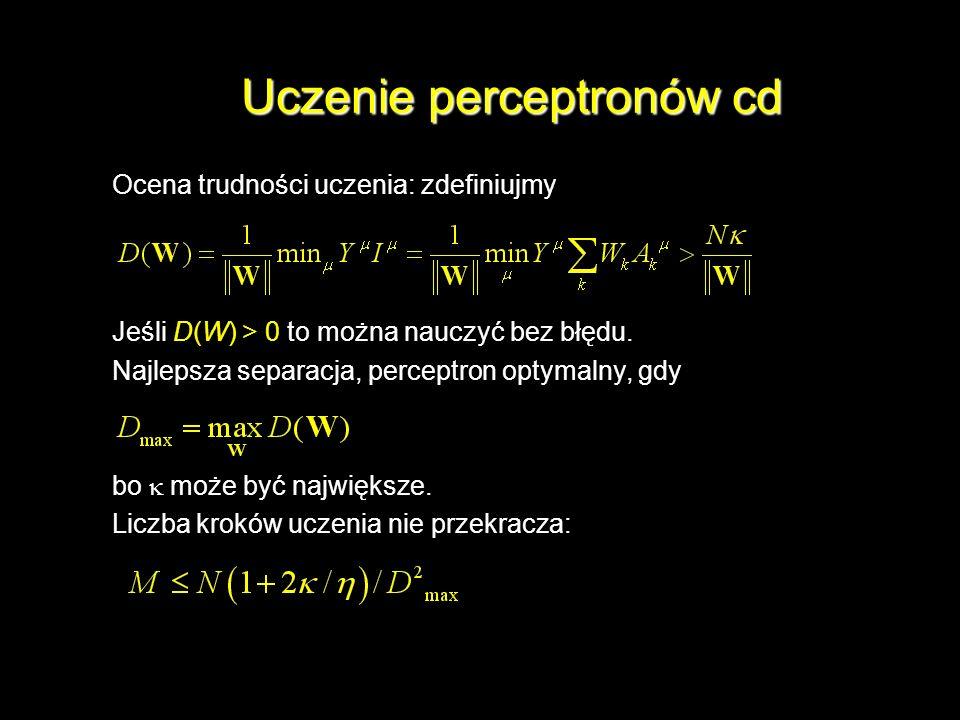 Uczenie perceptronów cd Ocena trudności uczenia: zdefiniujmy Jeśli D(W) > 0 to można nauczyć bez błędu. Najlepsza separacja, perceptron optymalny, gdy