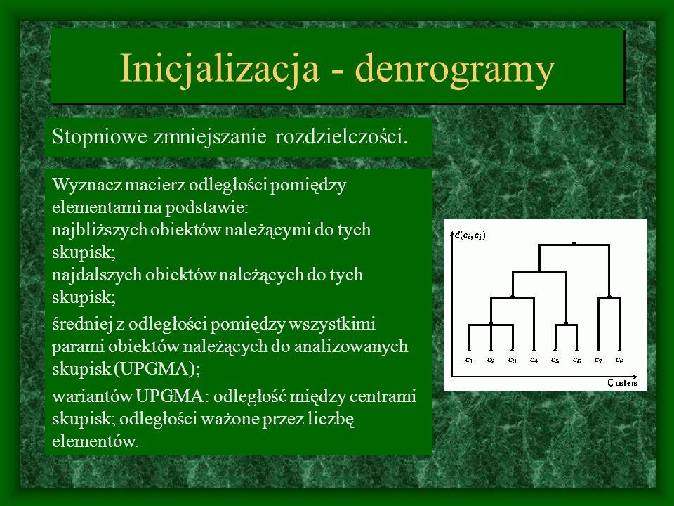 Inicjalizacja - denrogramy Stopniowe zmniejszanie rozdzielczości. Wyznacz macierz odległości pomiędzy elementami na podstawie: najbliższych obiektów n