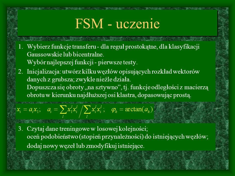 FSM - uczenie 1.Wybierz funkcje transferu - dla reguł prostokątne, dla klasyfikacji Gaussowskie lub bicentralne. Wybór najlepszej funkcji - pierwsze t