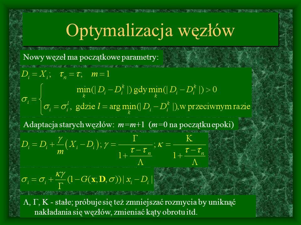 Optymalizacja węzłów Nowy węzeł ma początkowe parametry: Adaptacja starych węzłów: m=m+1 (m=0 na początku epoki),, K - stałe; próbuje się też zmniejsz