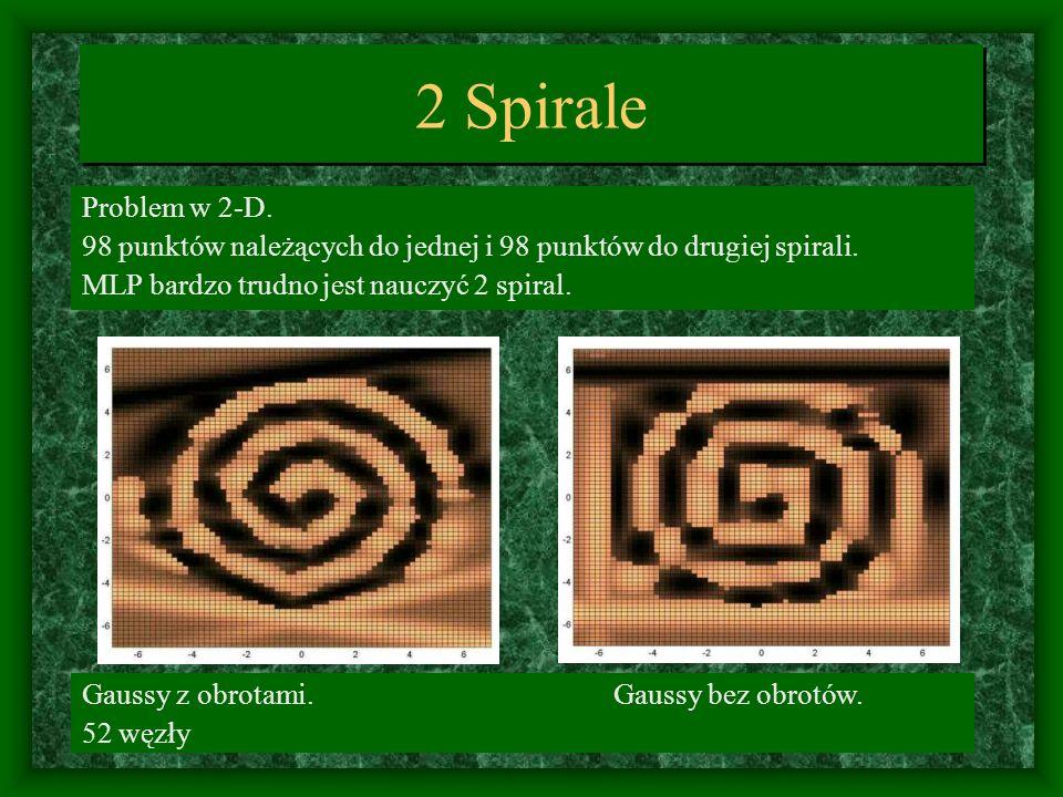 2 Spirale Problem w 2-D. 98 punktów należących do jednej i 98 punktów do drugiej spirali. MLP bardzo trudno jest nauczyć 2 spiral. Gaussy z obrotami.G