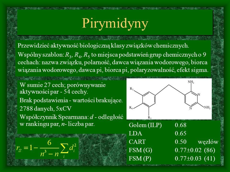 Pirymidyny Przewidzieć aktywność biologiczną klasy związków chemicznych. Wspólny szablon: R 3, R 4, R 5 to miejsca podstawień grup chemicznych o 9 cec