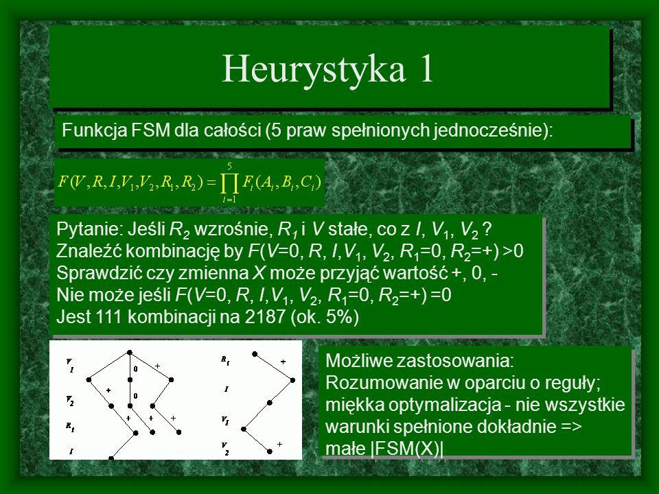 Heurystyka 1 Funkcja FSM dla całości (5 praw spełnionych jednocześnie): Pytanie: Jeśli R 2 wzrośnie, R 1 i V stałe, co z I, V 1, V 2 ? Znaleźć kombina