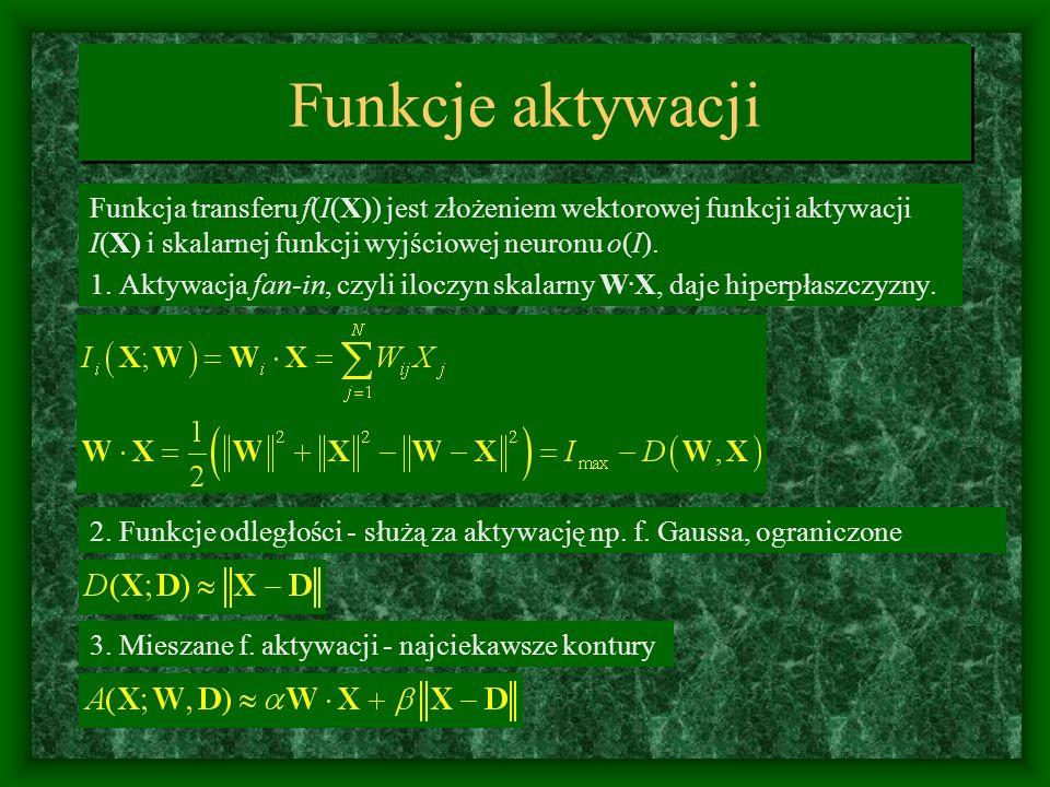 Funkcje aktywacji Funkcja transferu f(I(X)) jest złożeniem wektorowej funkcji aktywacji I(X) i skalarnej funkcji wyjściowej neuronu o(I). 1. Aktywacja