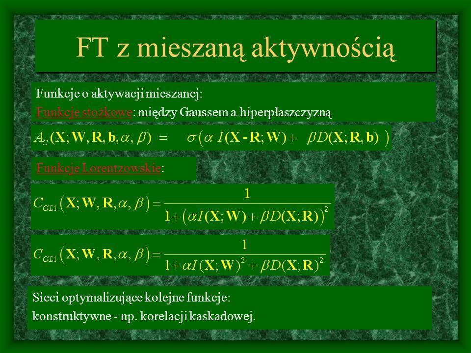 FT z mieszaną aktywnością Funkcje o aktywacji mieszanej: Funkcje stożkoweFunkcje stożkowe: między Gaussem a hiperpłaszczyzną Funkcje LorentzowskieFunk
