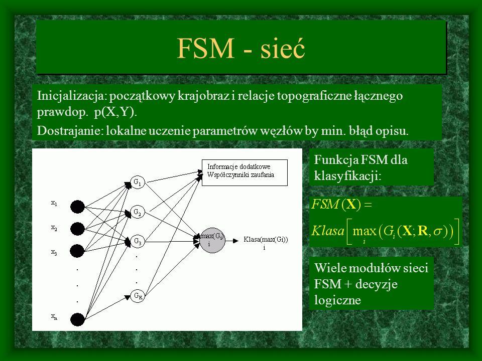 FSM - sieć Inicjalizacja: początkowy krajobraz i relacje topograficzne łącznego prawdop. p(X,Y). Dostrajanie: lokalne uczenie parametrów węzłów by min