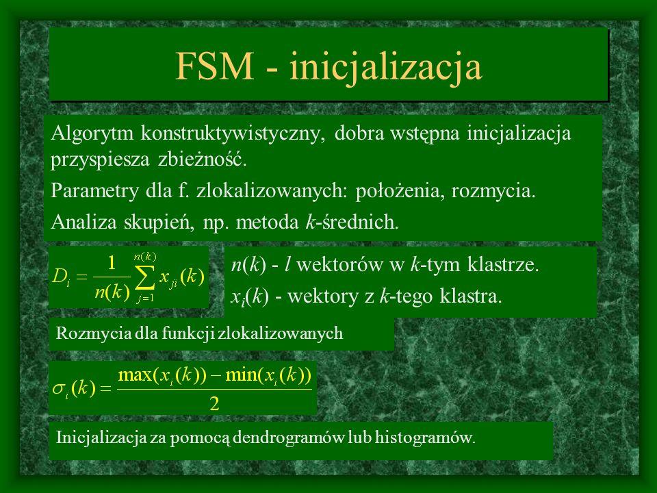 FSM - inicjalizacja Algorytm konstruktywistyczny, dobra wstępna inicjalizacja przyspiesza zbieżność. Parametry dla f. zlokalizowanych: położenia, rozm