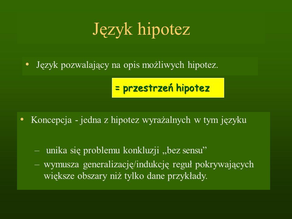 Język hipotez Język pozwalający na opis możliwych hipotez. = przestrzeń hipotez Koncepcja - jedna z hipotez wyrażalnych w tym języku – unika się probl