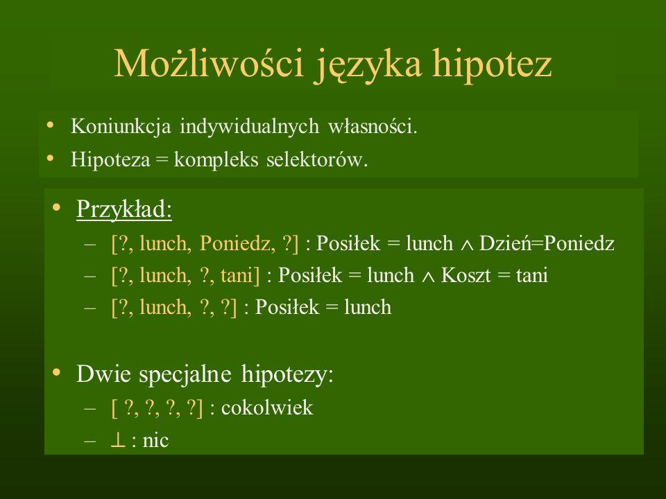 Przykład: – [?, lunch, Poniedz, ?] : Posiłek = lunch Dzień=Poniedz – [?, lunch, ?, tani] : Posiłek = lunch Koszt = tani – [?, lunch, ?, ?] : Posiłek =