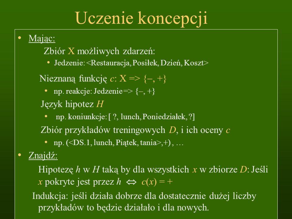 Uczenie koncepcji Mając: Zbiór X możliwych zdarzeń: Jedzenie: Nieznaną funkcję c: X => {, +} np. reakcje: Jedzenie => {, +} Język hipotez H np. koniun