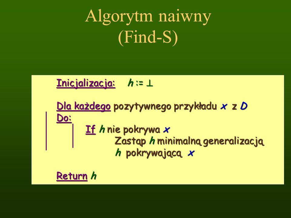 Algorytm naiwny (Find-S) Inicjalizacja: h := Inicjalizacja: h := Dla każdego pozytywnego przykładu x z D Do: If h nie pokrywa x Zastąp h minimalną gen