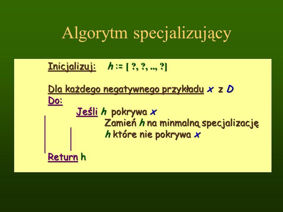 Algorytm specjalizujący Inicjalizuj: h := [ ?, ?,.., ?] Dla każdego negatywnego przykładu x z D Do: Jeśli h pokrywa x Zamień h na minmalną specjalizac