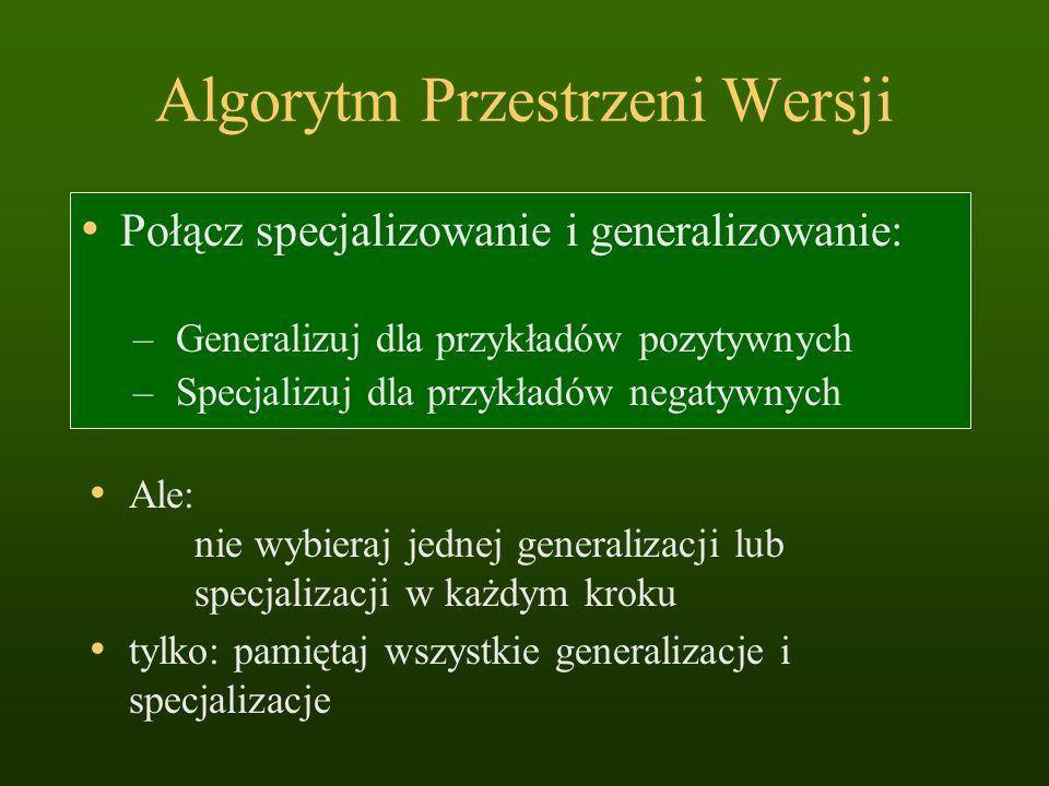Algorytm Przestrzeni Wersji Połącz specjalizowanie i generalizowanie: – Generalizuj dla przykładów pozytywnych – Specjalizuj dla przykładów negatywnyc