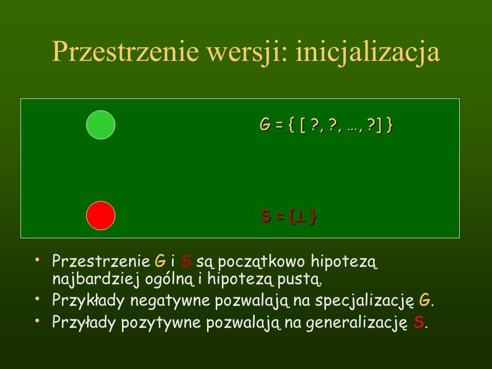 Przestrzenie wersji: inicjalizacja Przestrzenie G i S są początkowo hipotezą najbardziej ogólną i hipotezą pustą. Przykłady negatywne pozwalają na spe