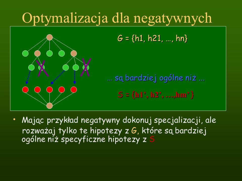 Optymalizacja dla negatywnych Mając przykład negatywny dokonuj specjalizacji, ale rozważaj tylko te hipotezy z G, które są bardziej ogólne niż specyfi