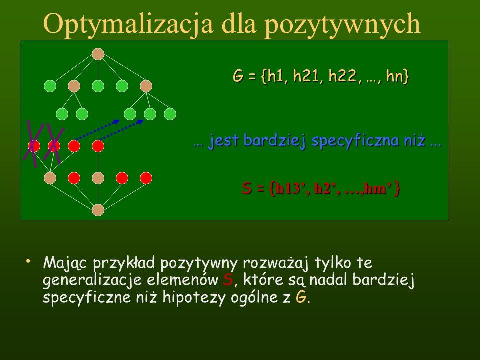 Optymalizacja dla pozytywnych Mając przykład pozytywny rozważaj tylko te generalizacje elemenów S, które są nadal bardziej specyficzne niż hipotezy og