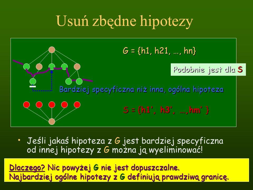 Usuń zbędne hipotezy Jeśli jakaś hipoteza z G jest bardziej specyficzna od innej hipotezy z G można ją wyeliminować! G = {h1, h21, …, hn} S = {h1, h3,