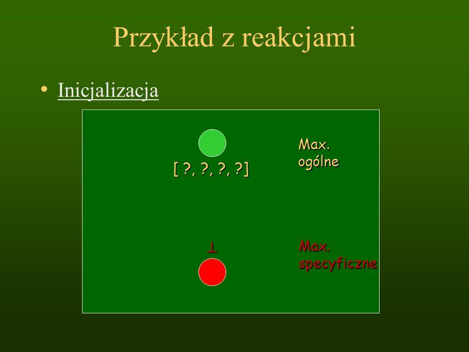 Przykład z reakcjami Inicjalizacja [ ?, ?, ?, ?] Max.ogólne Max.specyficzne
