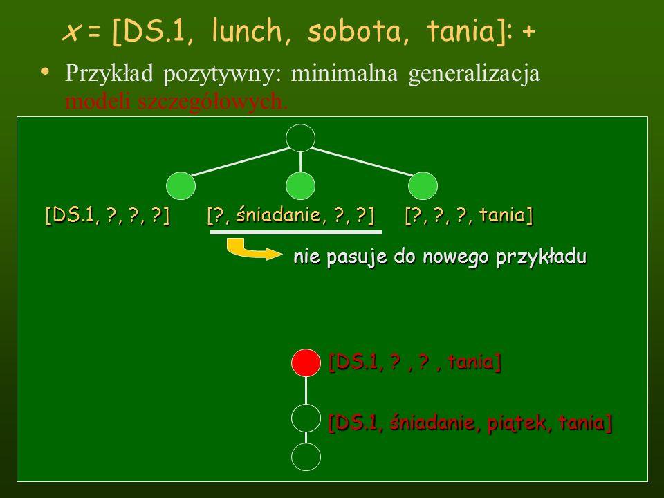 x = [DS.1, lunch, sobota, tania]: + Przykład pozytywny: minimalna generalizacja modeli szczegółowych. [DS.1, śniadanie, piątek, tania] [DS.1, ?, ?, ?]