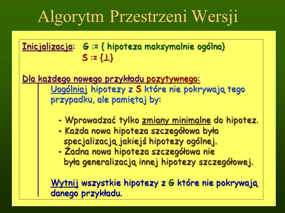 Algorytm Przestrzeni Wersji Inicjalizacja: G := { hipoteza maksymalnie ogólna} S := { } S := { } Dla każdego nowego przykładu pozytywnego: Uogólniaj h