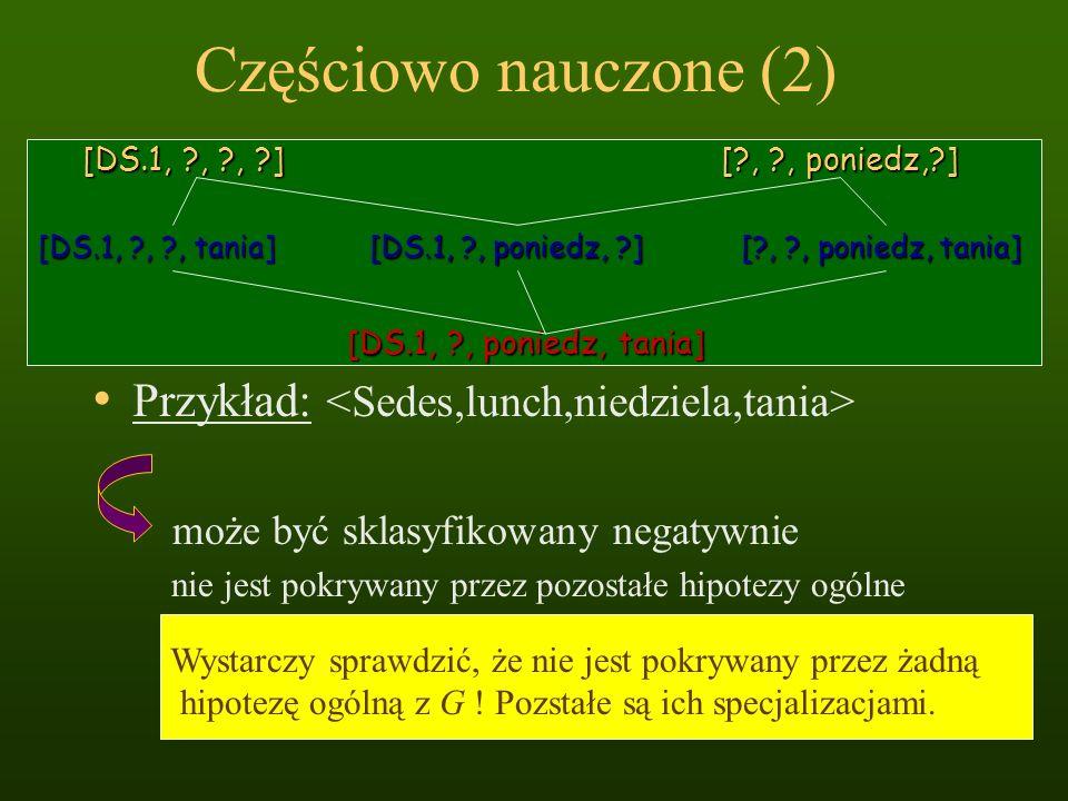 Częściowo nauczone (2) Przykład: [DS.1, ?, ?, ?] [?, ?, poniedz,?] [DS.1, ?, poniedz, tania] [DS.1, ?, ?, tania] [?, ?, poniedz, tania] [DS.1, ?, poni