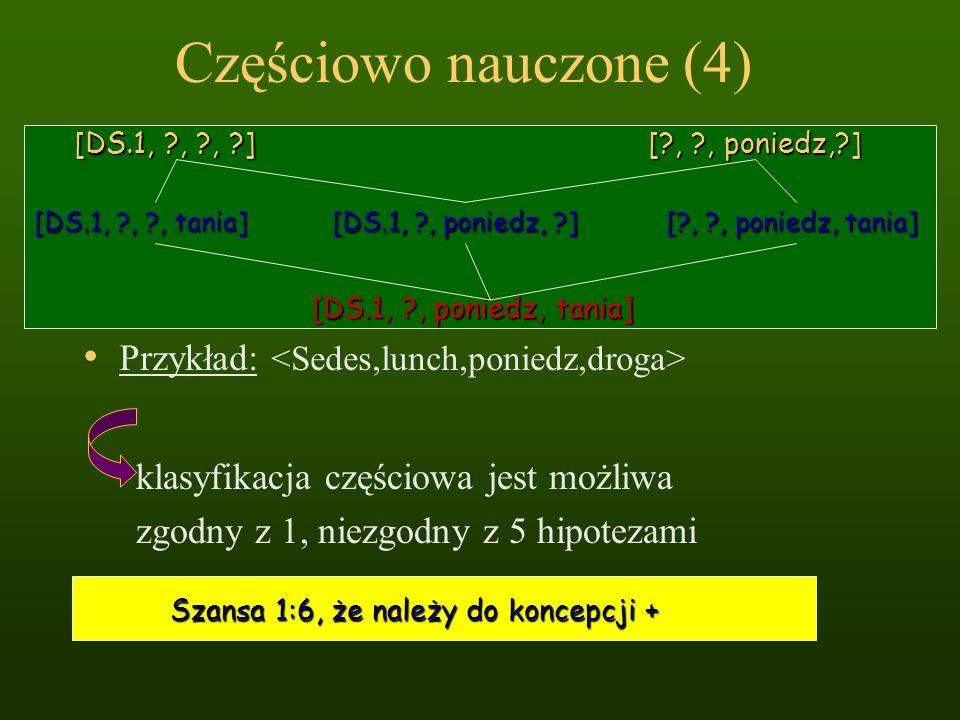 Częściowo nauczone (4) Przykład: [DS.1, ?, ?, ?] [?, ?, poniedz,?] [DS.1, ?, poniedz, tania] [DS.1, ?, ?, tania] [?, ?, poniedz, tania] [DS.1, ?, poni