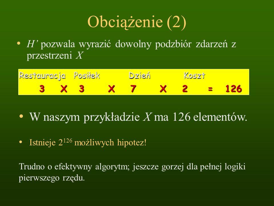 Obciążenie (2) H pozwala wyrazić dowolny podzbiór zdarzeń z przestrzeni X RestauracjaPosiłekDzieńKoszt 3 X 3 X 7 X 2 = 126 W naszym przykładzie X ma 1