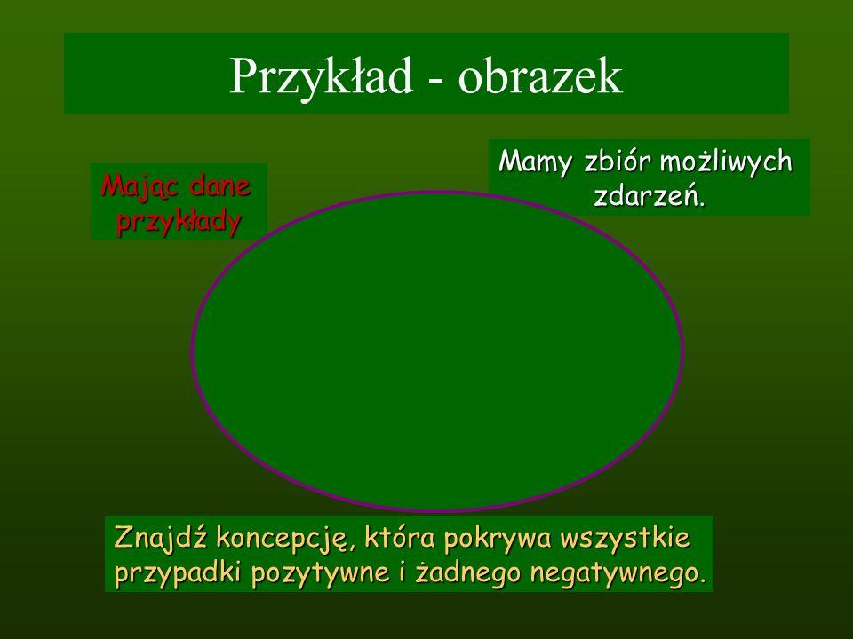 Hierarchiczność języka hipotez Przykład: kolory obiektów.