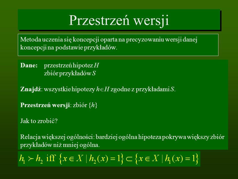 Przestrzeń wersji Metoda uczenia się koncepcji oparta na precyzowaniu wersji danej koncepcji na podstawie przykładów. Dane: przestrzeń hipotez H zbiór