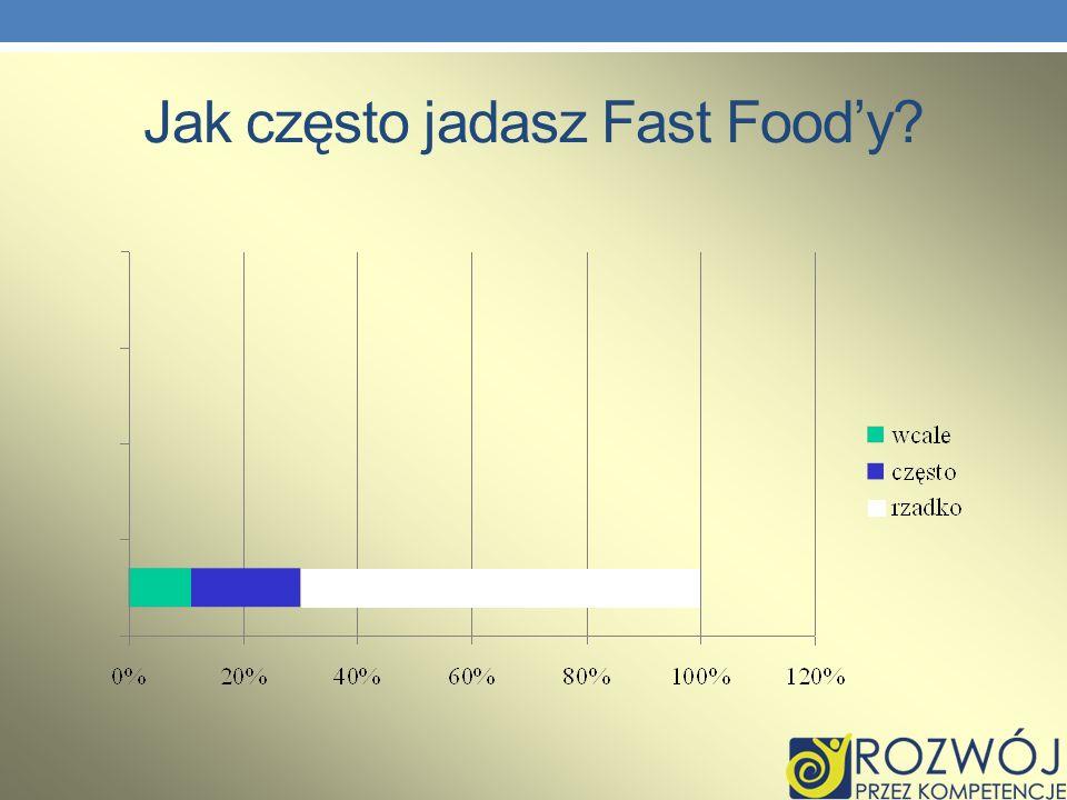 Jak często jadasz Fast Foody?